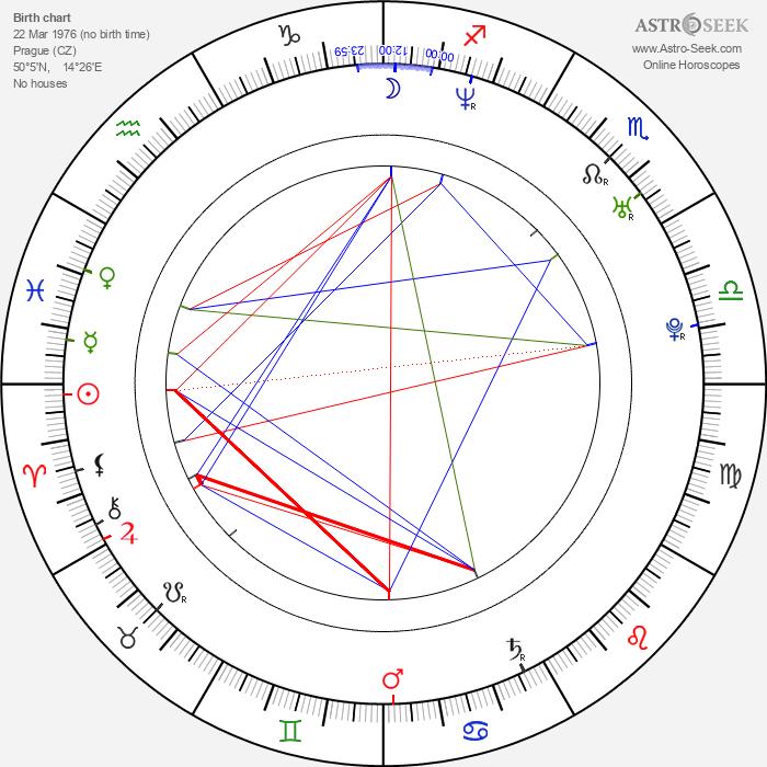 Markéta Zehrerová - Astrology Natal Birth Chart