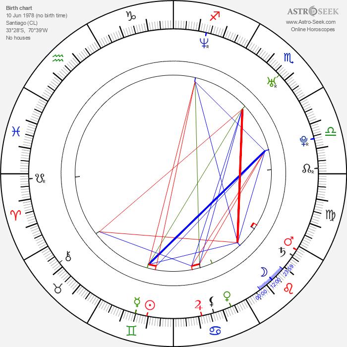 Marko Zaror - Astrology Natal Birth Chart