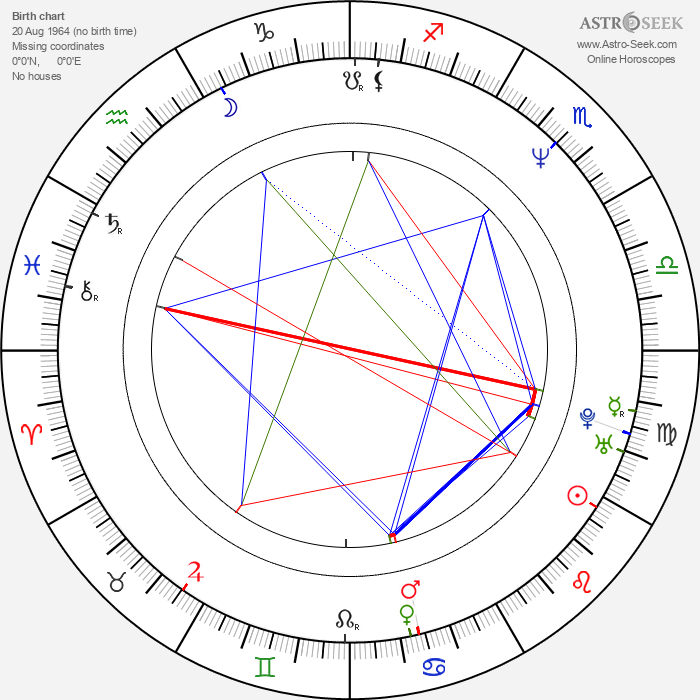 Markus Flanagan - Astrology Natal Birth Chart
