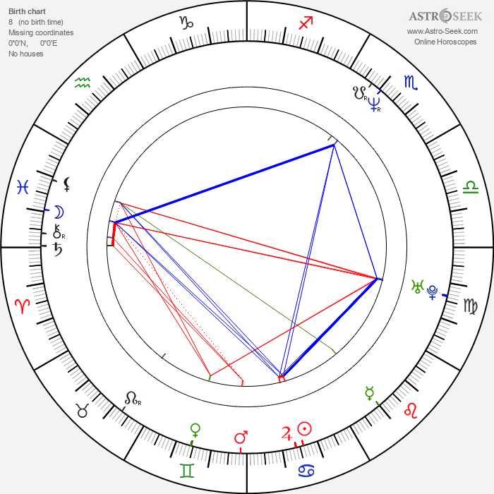 Markus H. Eberhard - Astrology Natal Birth Chart