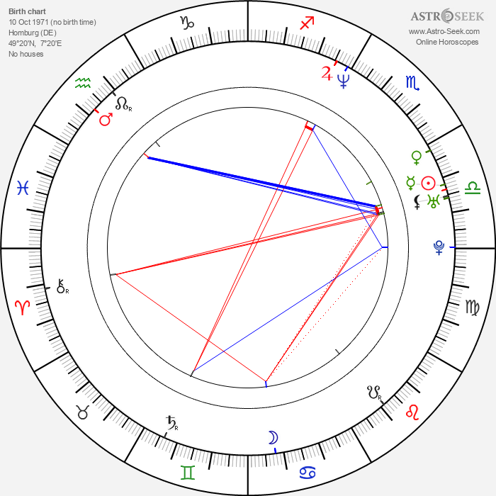 Markus Heitz - Astrology Natal Birth Chart