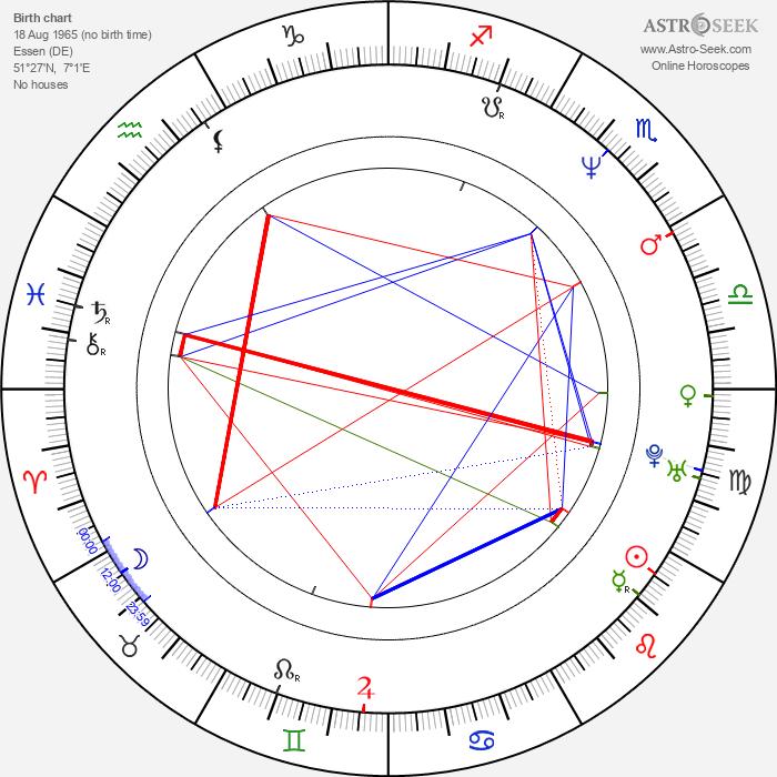 Markus Knüfken - Astrology Natal Birth Chart