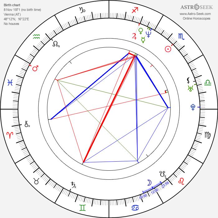 Markus Schleinzer - Astrology Natal Birth Chart