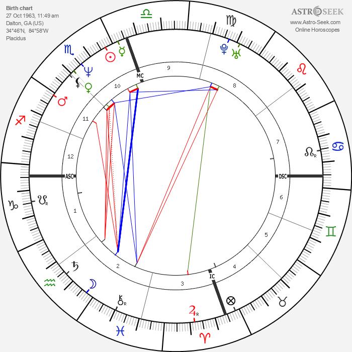 Marla Maples - Astrology Natal Birth Chart
