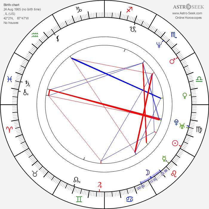 Marlee Matlin - Astrology Natal Birth Chart
