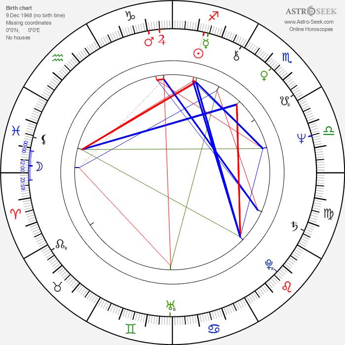 Marleen Gorris - Astrology Natal Birth Chart