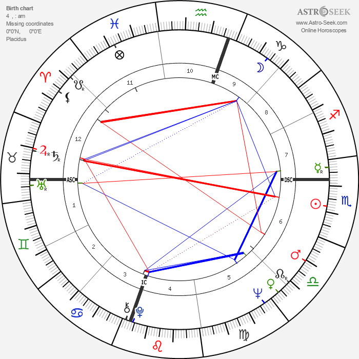 Marlène Jobert - Astrology Natal Birth Chart