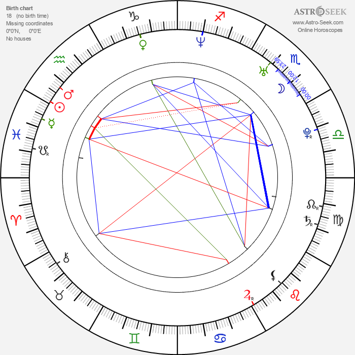 Marlene Meyer-Dunker - Astrology Natal Birth Chart