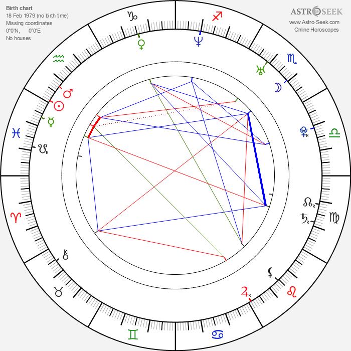 Marlene Meyer-Dunker - Astrology Natal Birth Chart