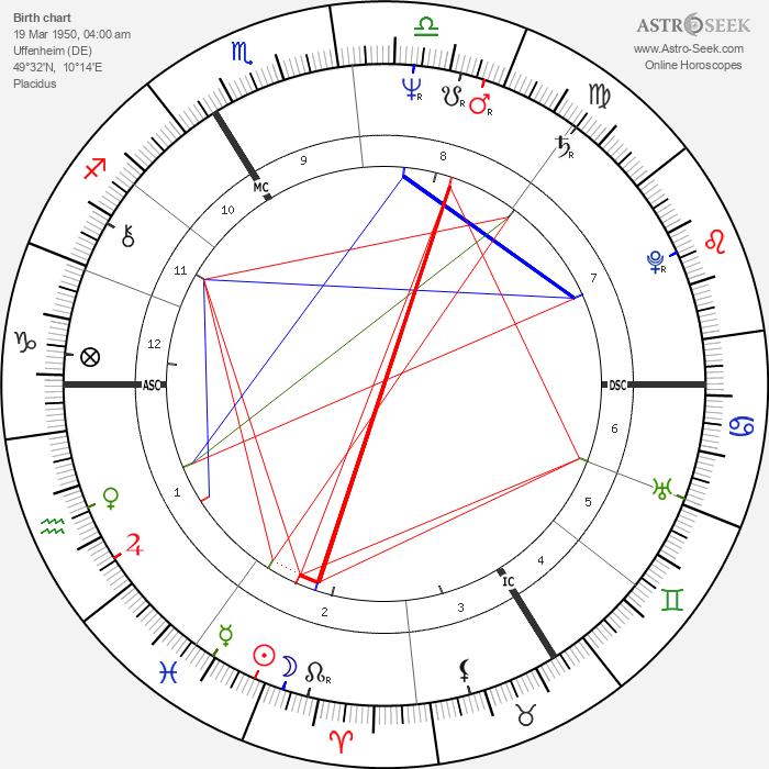 Marlis Alt - Astrology Natal Birth Chart