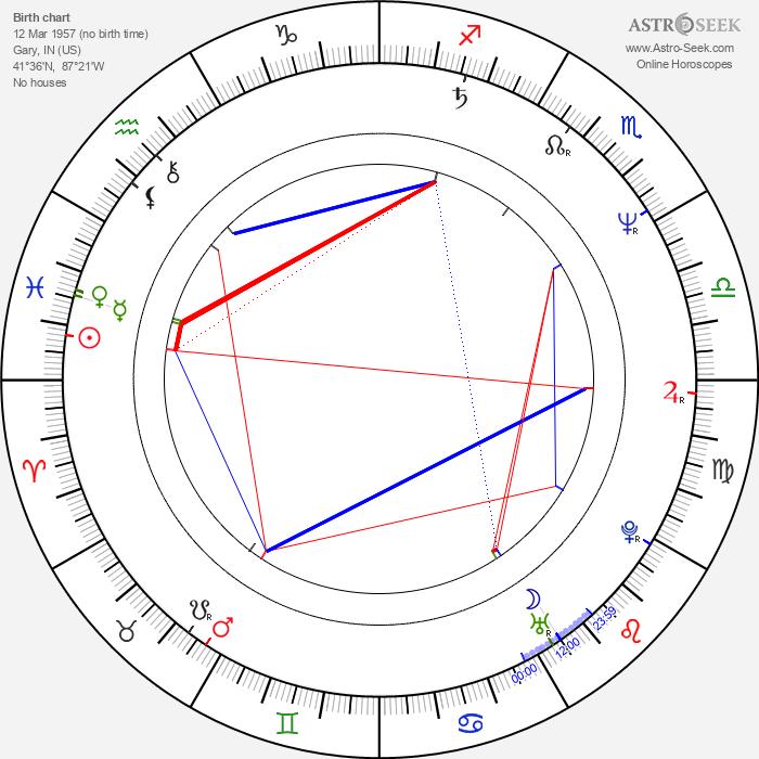 Marlon Jackson - Astrology Natal Birth Chart