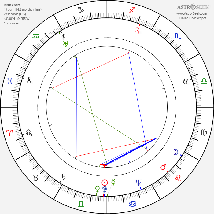 Marnell McCall - Astrology Natal Birth Chart