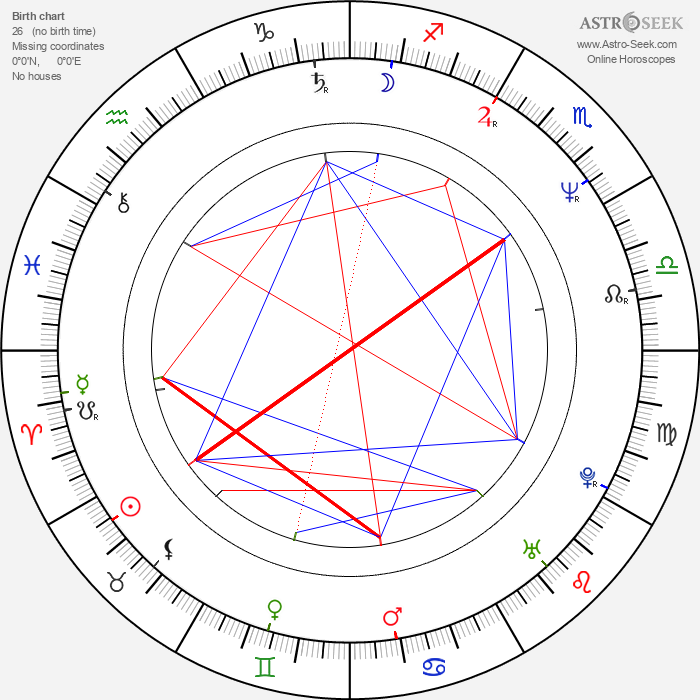 Maroš Kramár - Astrology Natal Birth Chart