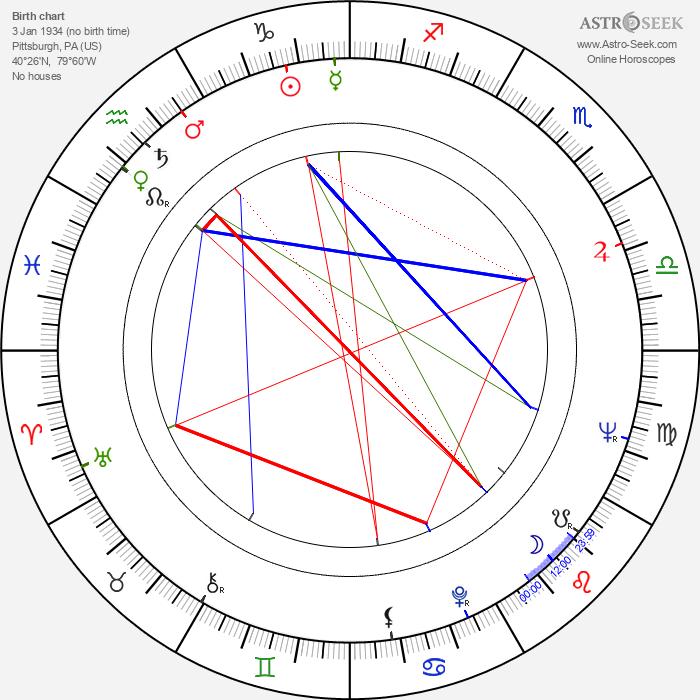 Marpessa Dawn - Astrology Natal Birth Chart