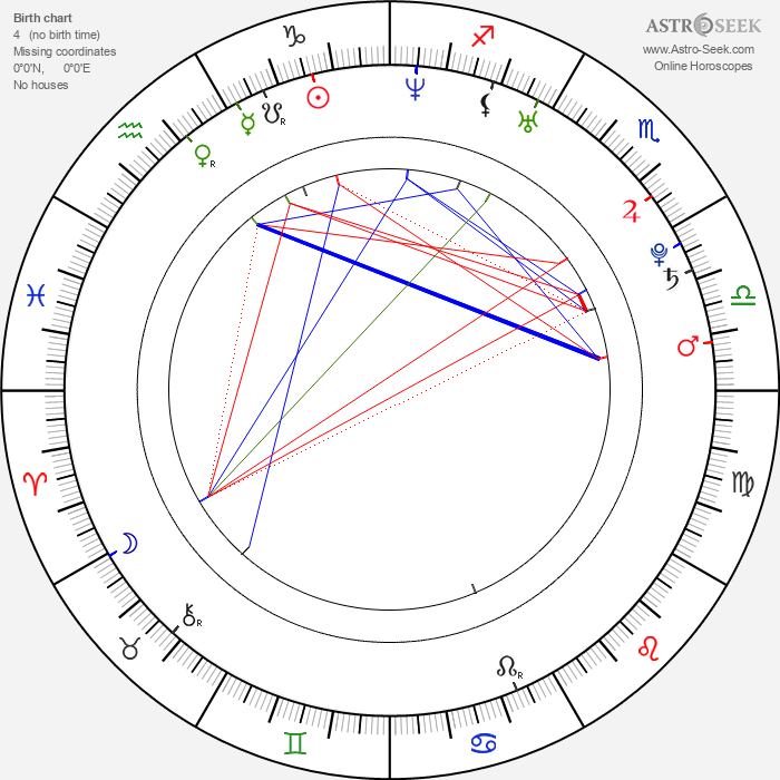 Marrese Crump - Astrology Natal Birth Chart