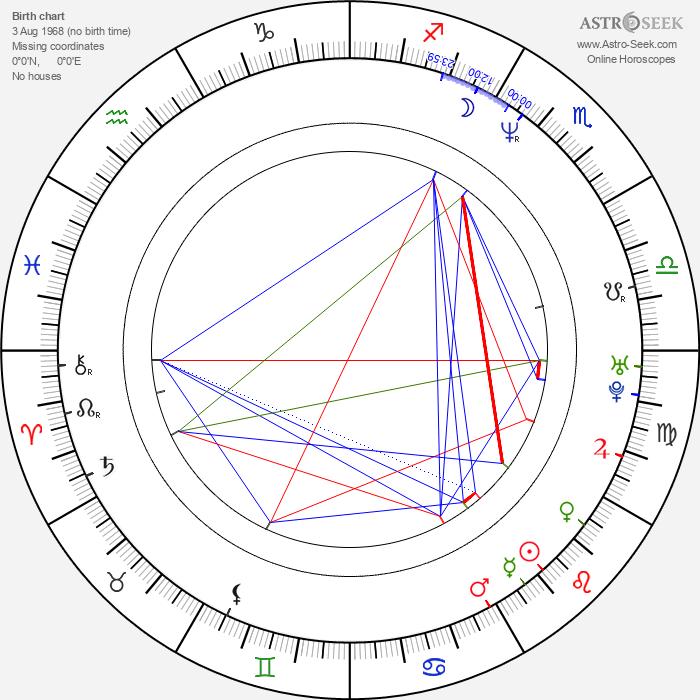 Marsell Benzon - Astrology Natal Birth Chart