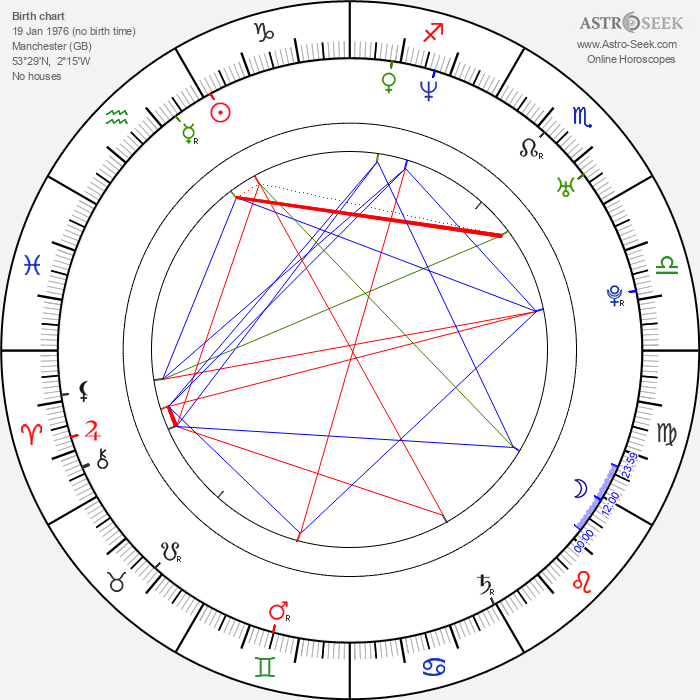 Marsha Thomason - Astrology Natal Birth Chart