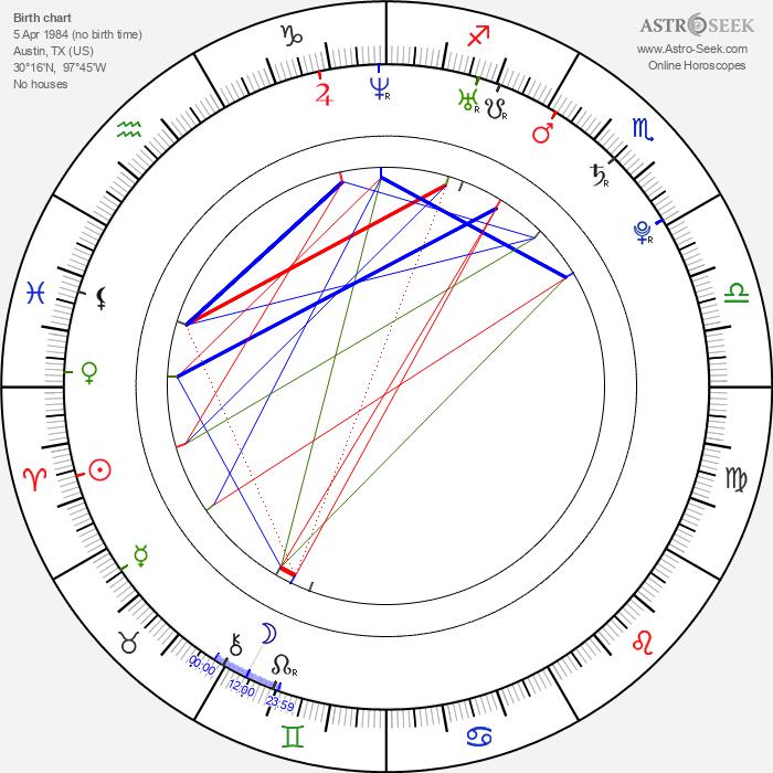 Marshall Allman - Astrology Natal Birth Chart