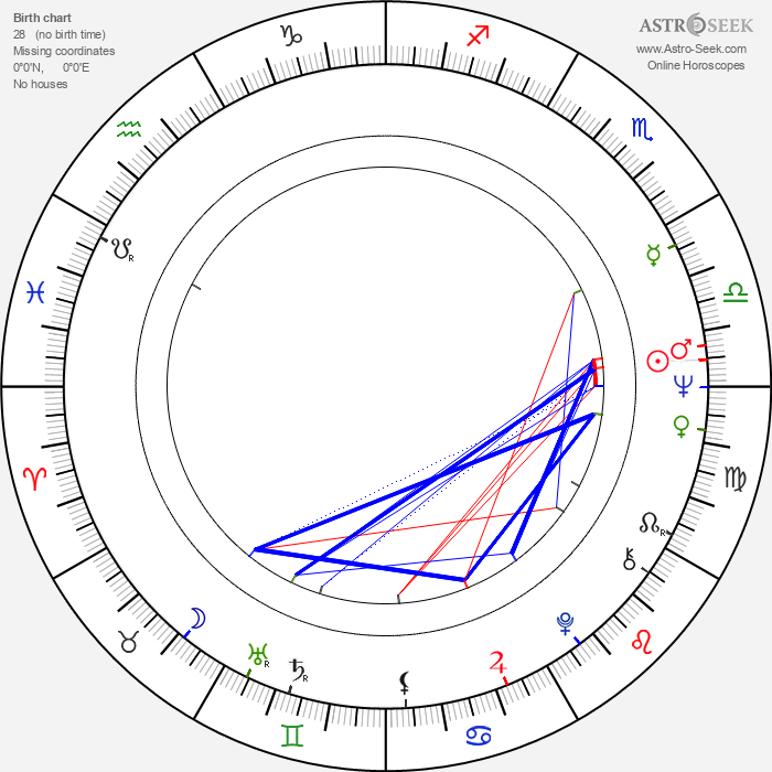 Marshall Bell - Astrology Natal Birth Chart