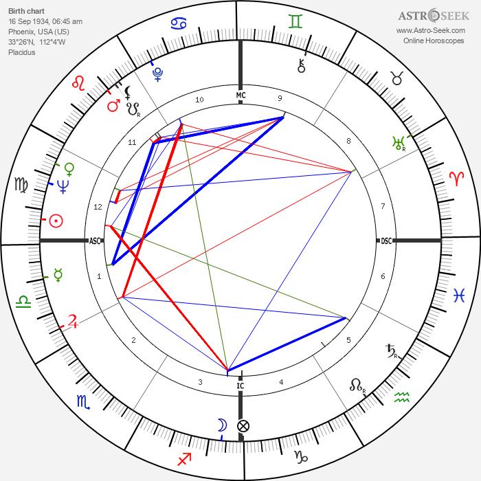 Marshalla Hazen - Astrology Natal Birth Chart
