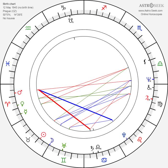 Marta Davouze - Astrology Natal Birth Chart