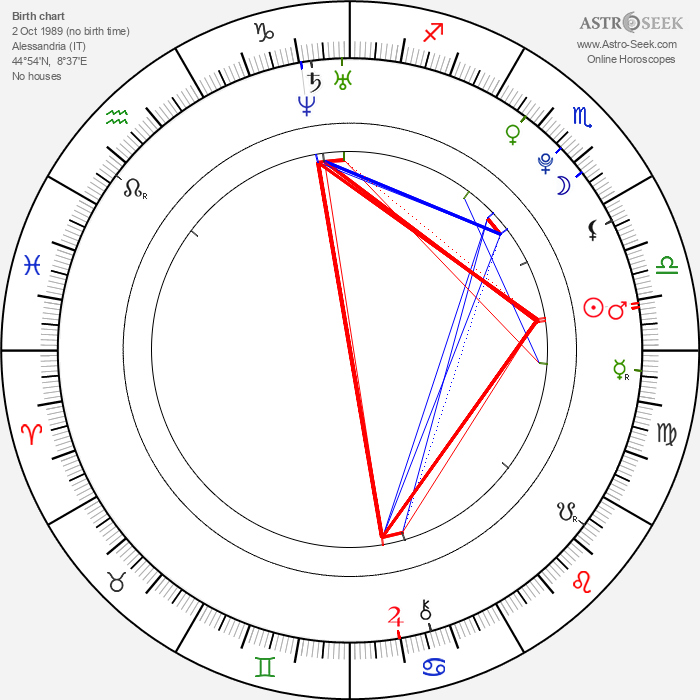 Marta Gastini - Astrology Natal Birth Chart