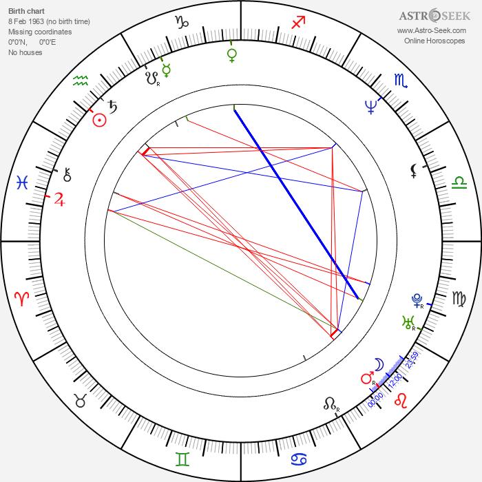 Marta Klubowicz - Astrology Natal Birth Chart