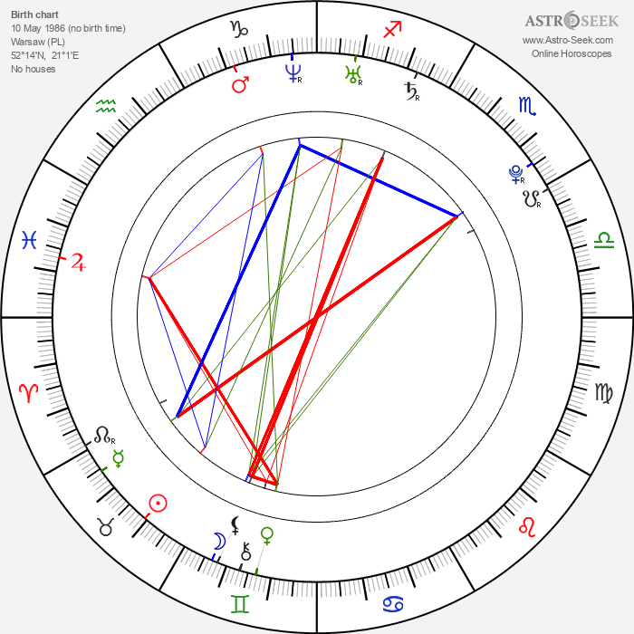 Marta Krupa - Astrology Natal Birth Chart