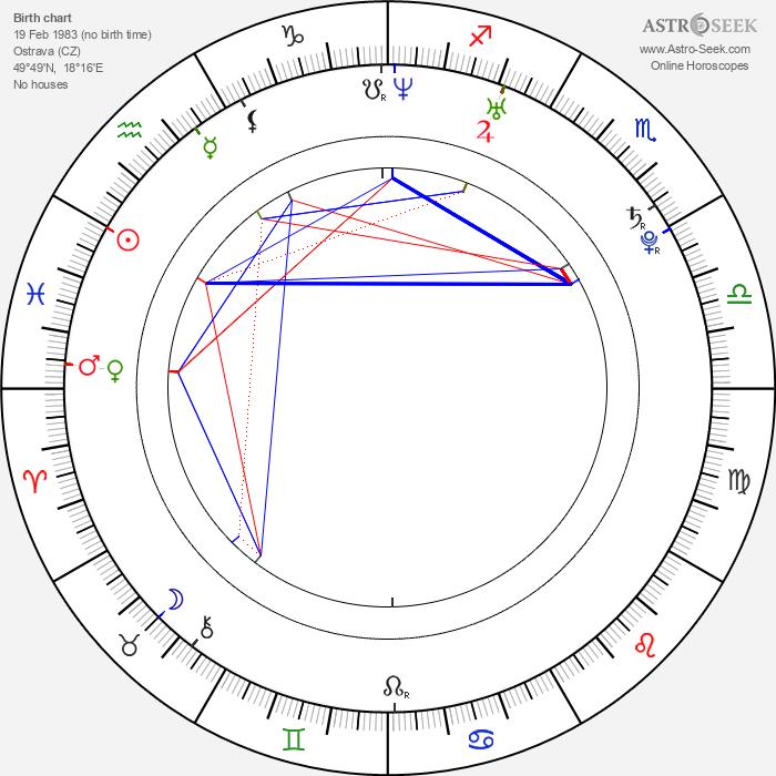 Marta Ondráčková - Astrology Natal Birth Chart