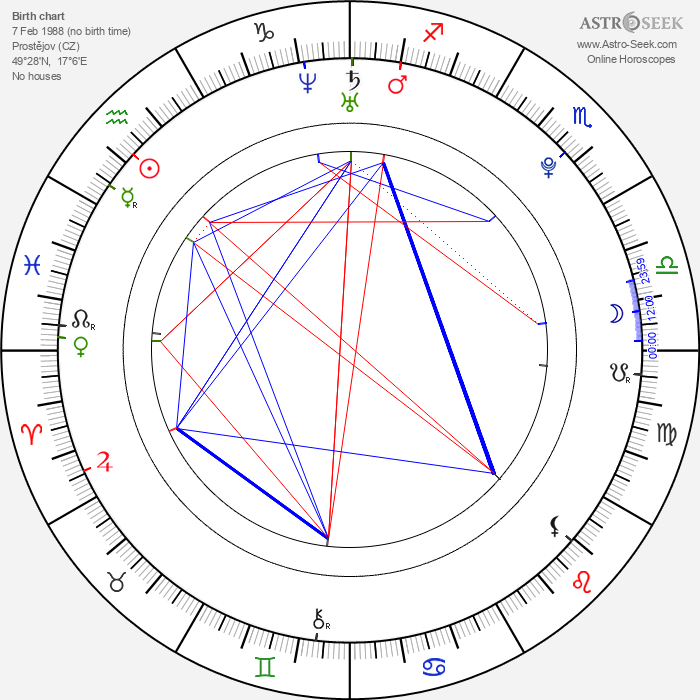 Marta Prokopová - Astrology Natal Birth Chart