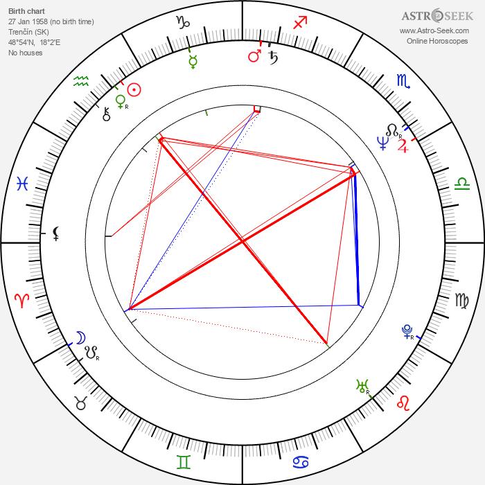 Marta Sládečková - Astrology Natal Birth Chart