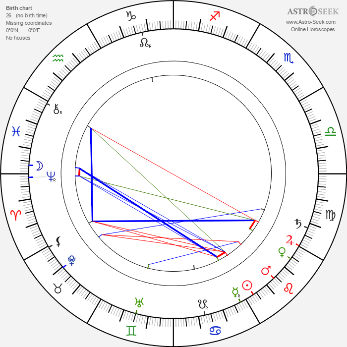 Martha Bernays - Astrology Natal Birth Chart