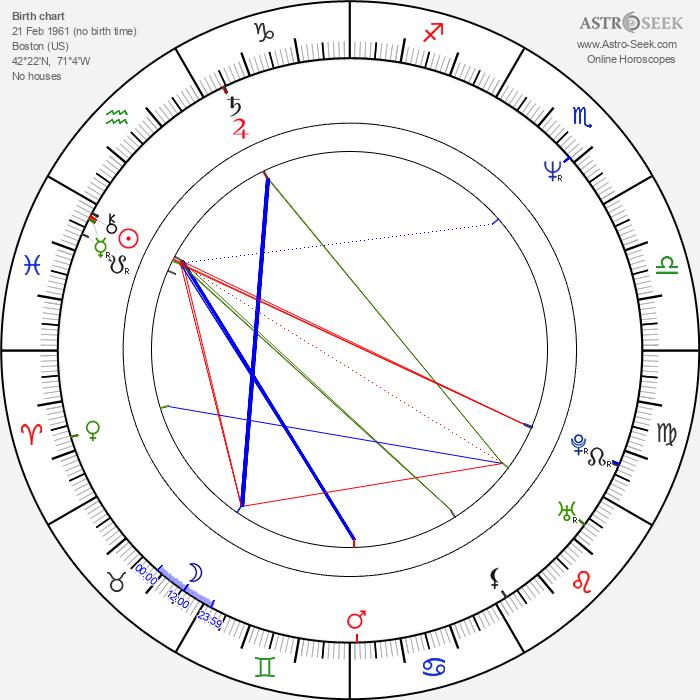Martha Hackett - Astrology Natal Birth Chart