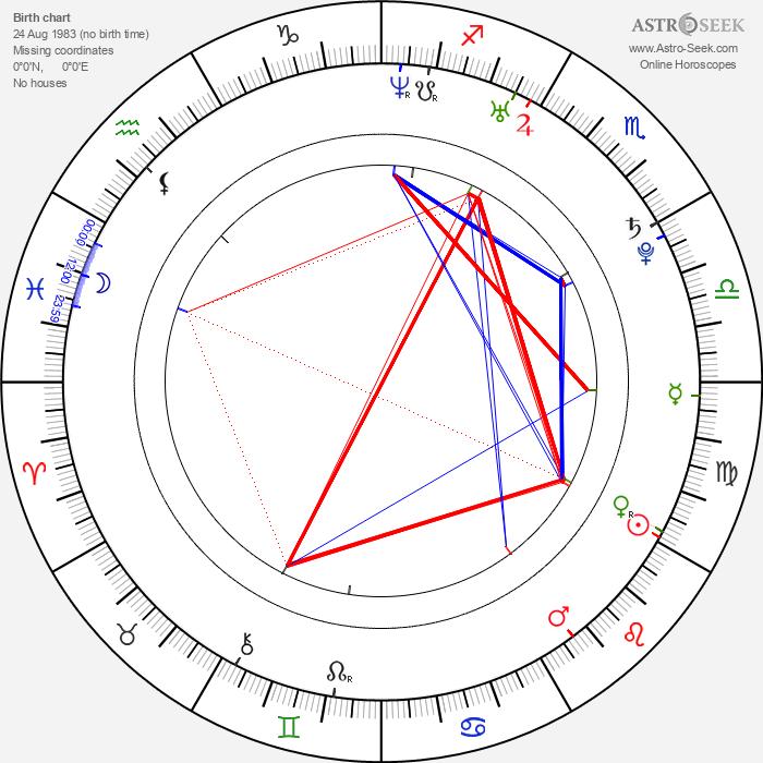 Martha Higareda - Astrology Natal Birth Chart