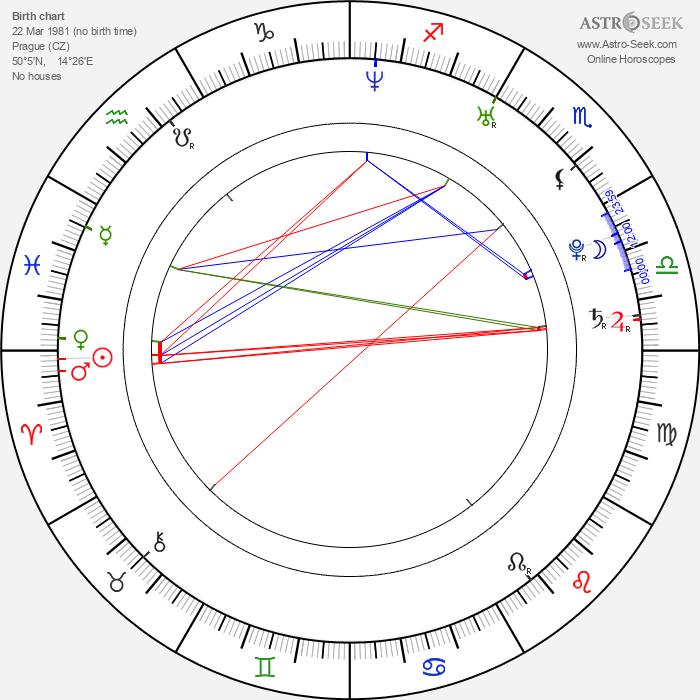 Martha Issová - Astrology Natal Birth Chart
