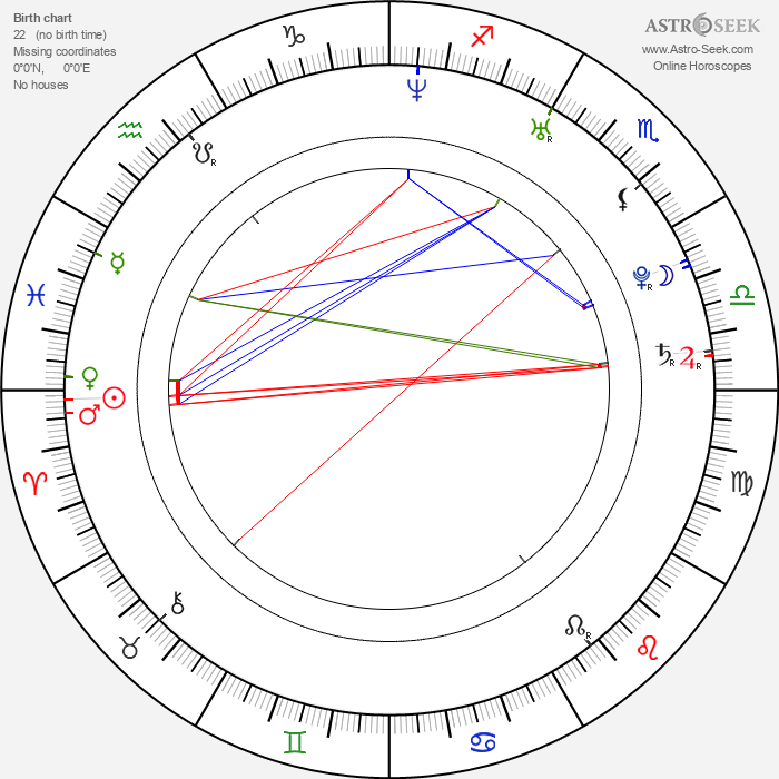 Martha Issová - Astrology Natal Birth Chart