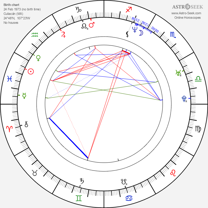 Martha Julia - Astrology Natal Birth Chart