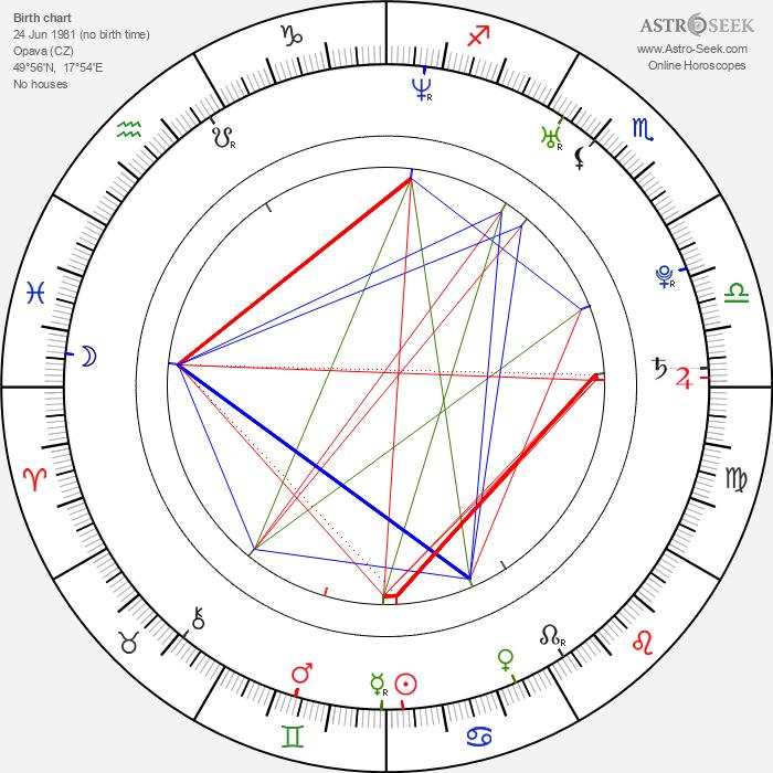 Martha Olšrová - Astrology Natal Birth Chart