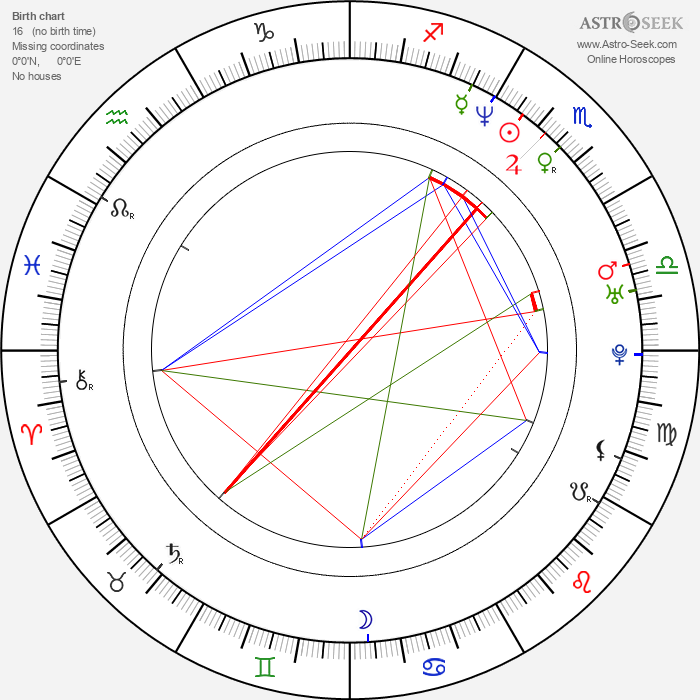 Martha Plimpton - Astrology Natal Birth Chart