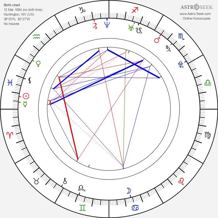 Martha Stephens - Astrology Natal Birth Chart