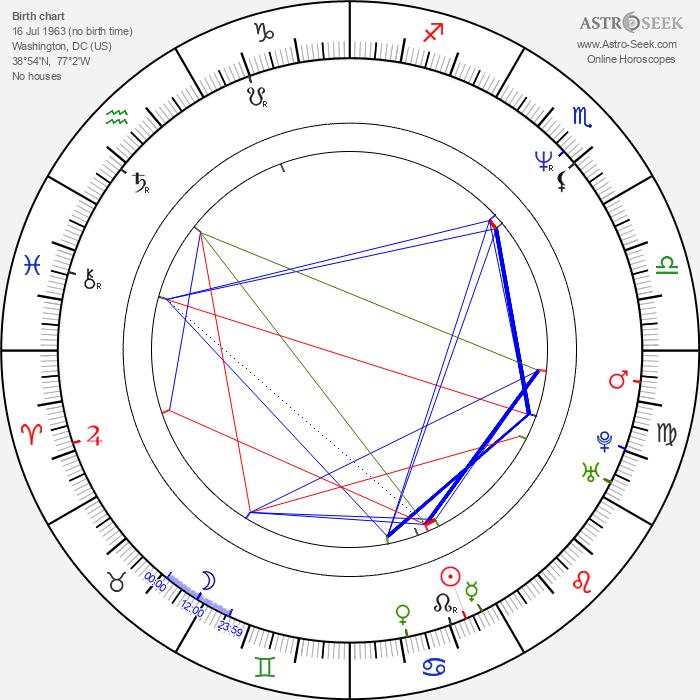 Marti Leimbach - Astrology Natal Birth Chart