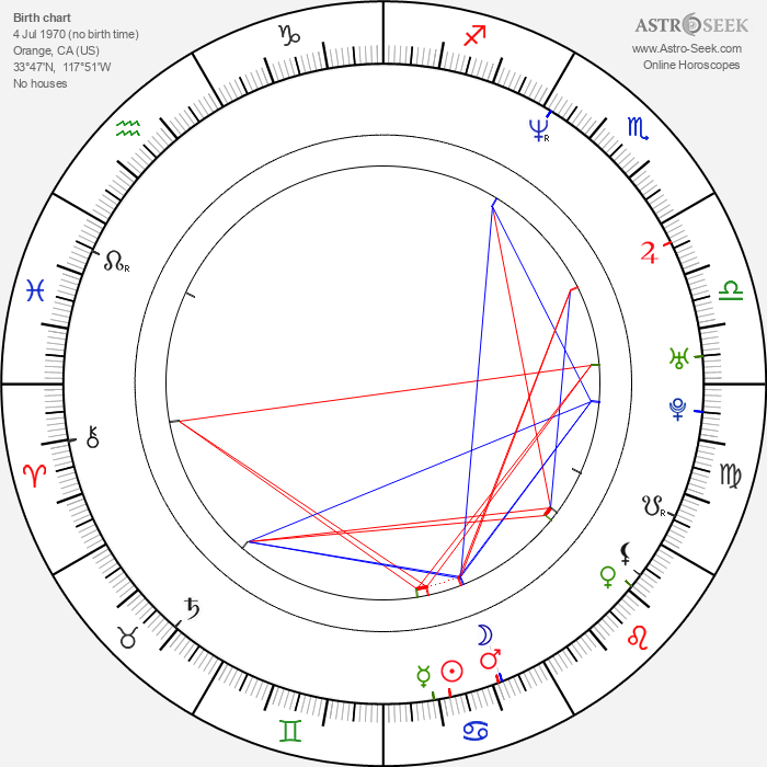 Marti Matulis - Astrology Natal Birth Chart