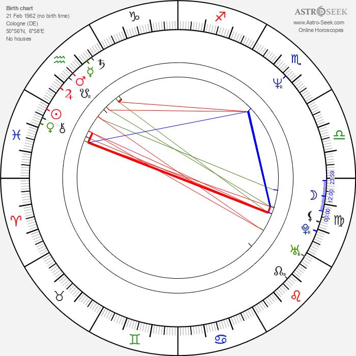 Martin Armknecht - Astrology Natal Birth Chart