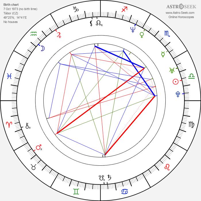 Martin Bartůšek - Astrology Natal Birth Chart