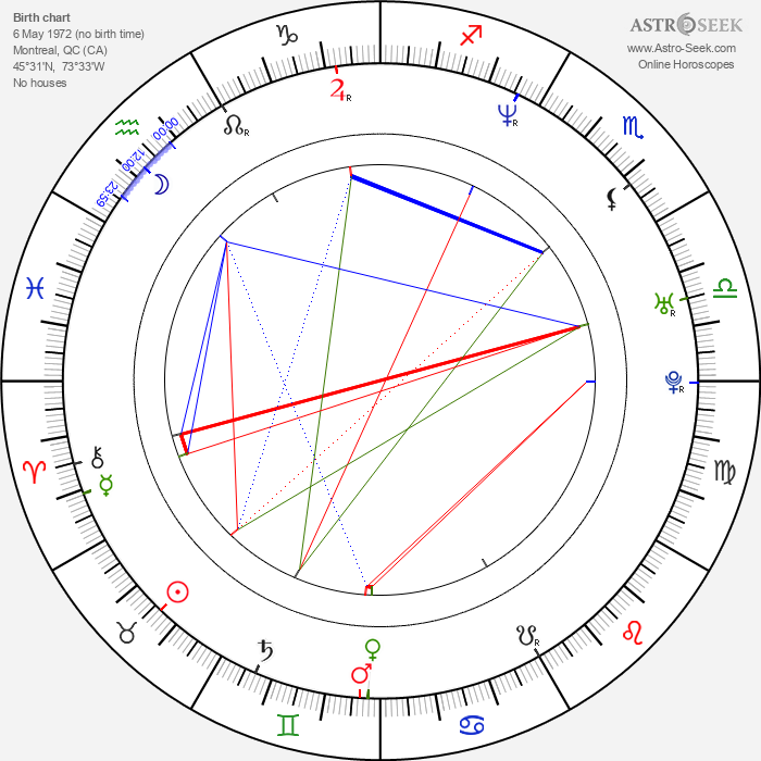 Martin Brodeur - Astrology Natal Birth Chart