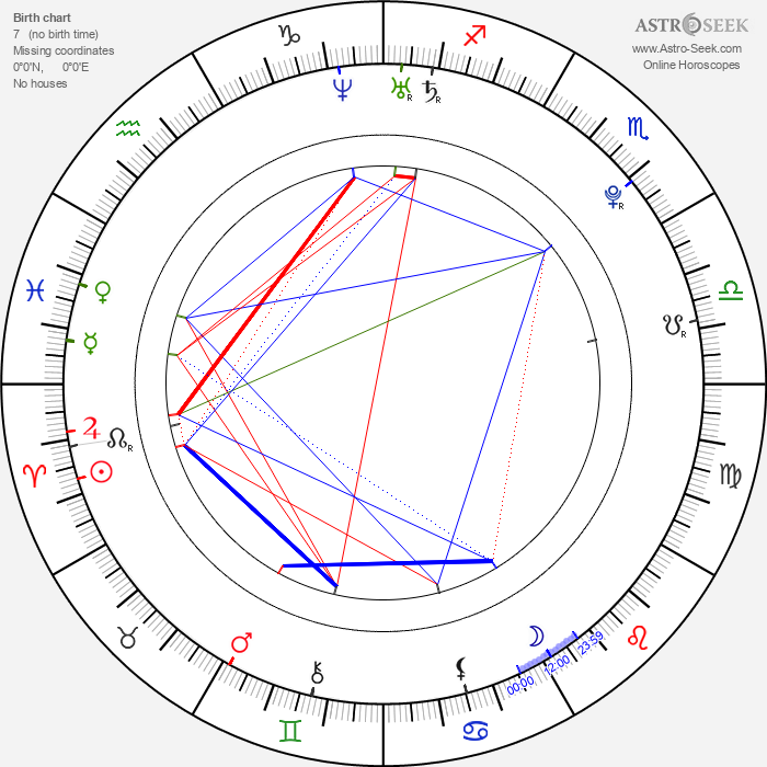 Martín Cáceres - Astrology Natal Birth Chart