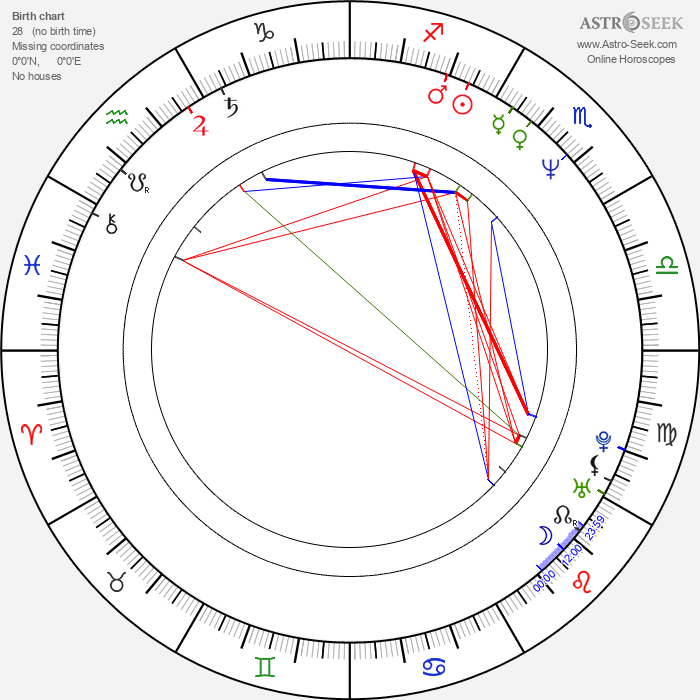 Martin Clunes - Astrology Natal Birth Chart