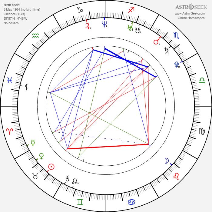 Martin Compston - Astrology Natal Birth Chart