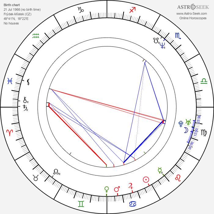 Martin Czerný - Astrology Natal Birth Chart