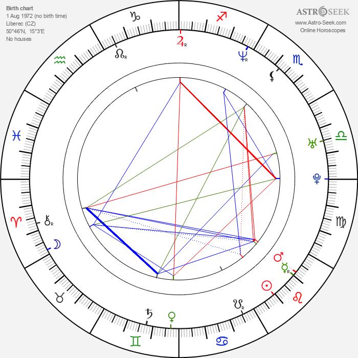 Martin Damm - Astrology Natal Birth Chart